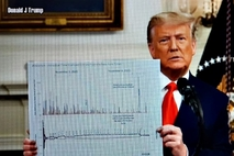 "[NEWSinPhoto뉴스인포토닷컴/#U.S Fraud Election] 트럼프 대통령, ""끔직한 사기 선거를 근절하지 않으면, 더 이상 국가는 없습니다""…….전 세계가 이번 사기를 지켜보고 있습니다, 지금 중국보다 더 행복한 자는 없습니다. 20201203.NTD TV."